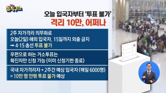[2020.4.2] 김진의 돌직구쇼 451회