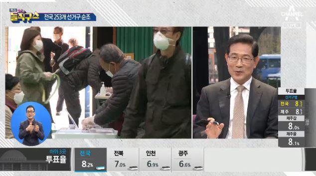 [2020.4.15] 김진의 돌직구쇼 460회