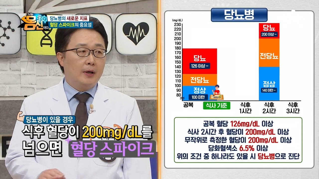 당뇨병의 새로운 지표, '혈당 스파이크'! 치솟는 혈당....