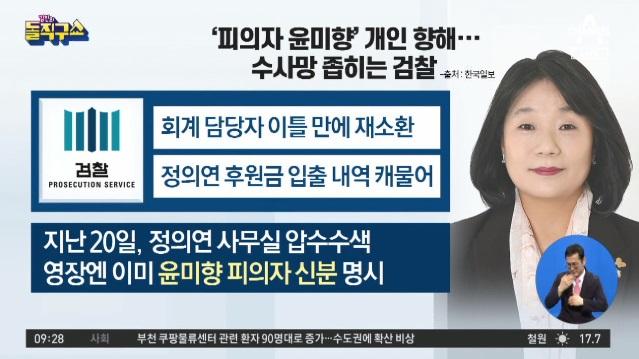 [2020.5.29] 김진의 돌직구쇼 492회