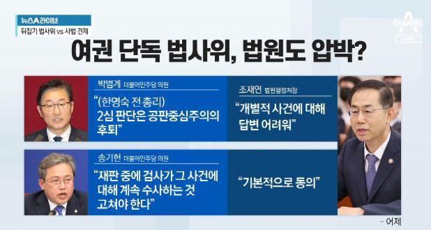민주당 중심 법사위, 검찰·사법부 정조준?