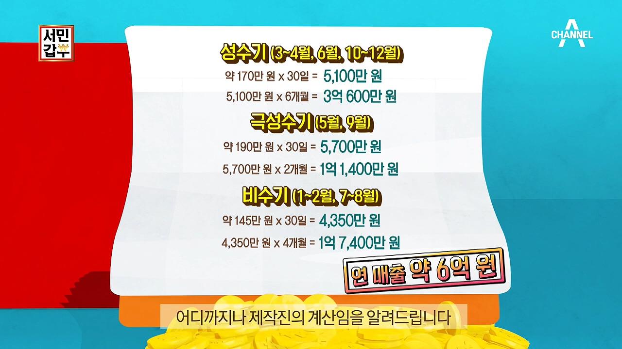 ★연 매출 약 6억 원★ 상담과 현장 스케줄로 가득한 ....