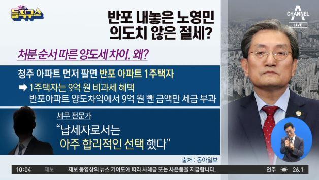 [2020.7.9] 김진의 돌직구쇼 521회