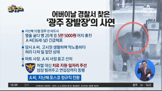 [2020.5.11] 김진의 돌직구쇼 478회