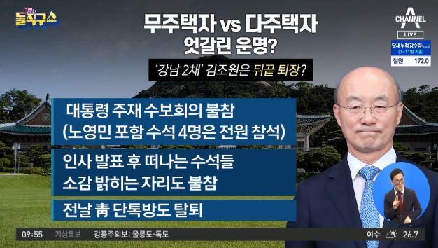[2020.8.11] 김진의 돌직구쇼 544회