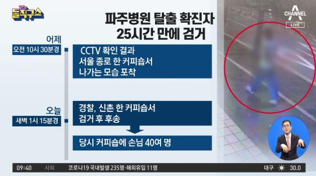 [2020.8.19] 김진의 돌직구쇼 550회