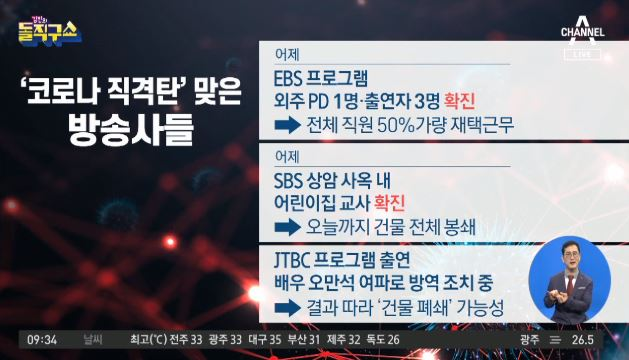 [2020.8.21] 김진의 돌직구쇼 552회