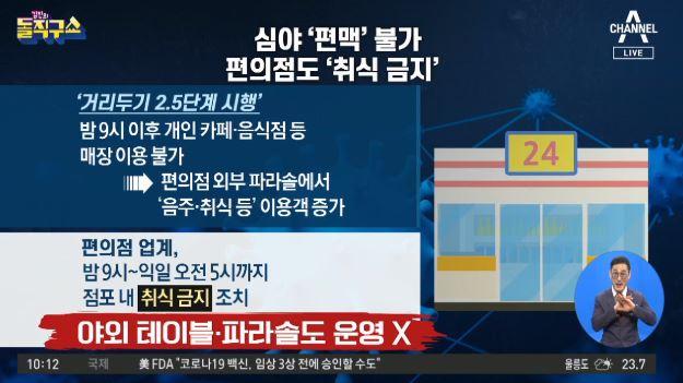 [2020.9.1] 김진의 돌직구쇼 559회