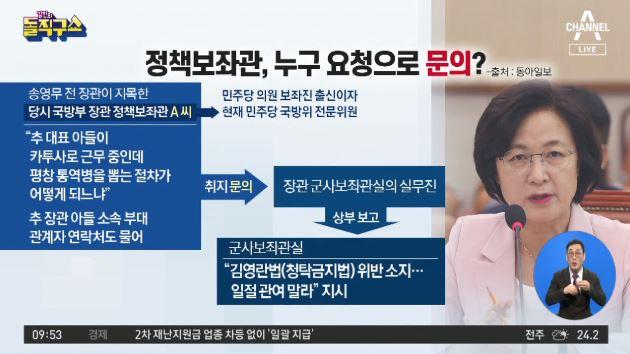 [2020.9.8] 김진의 돌직구쇼 564회