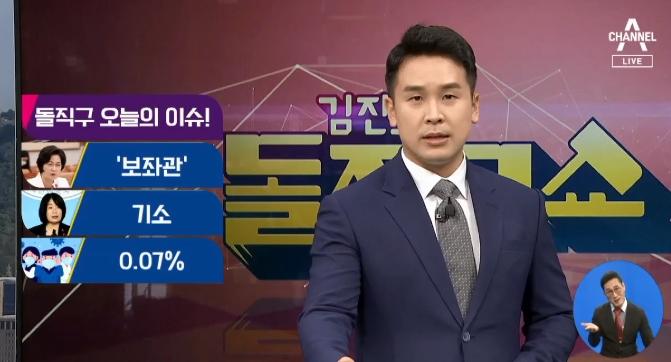 [2020.9.15] 김진의 돌직구쇼 569회