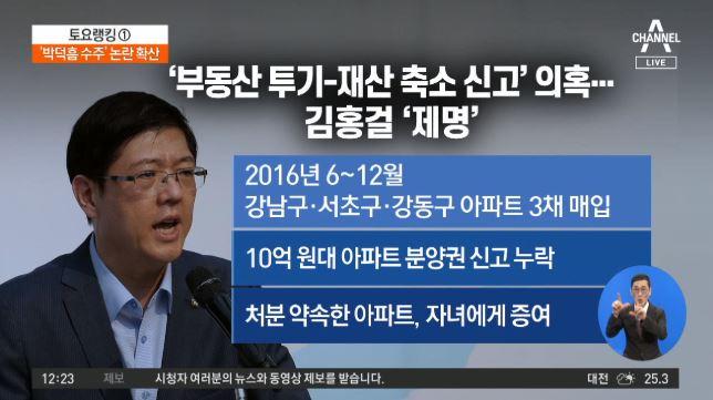 민주당 '재산신고 누락' 김홍걸 의원 제명