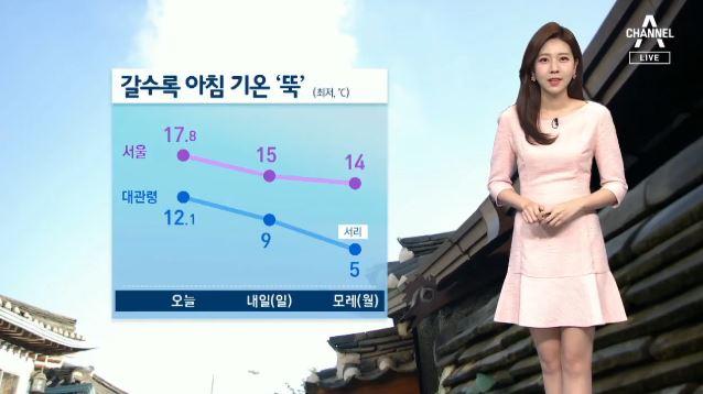 [날씨]내일도 맑고 선선…충청 이남 곳곳 소나기