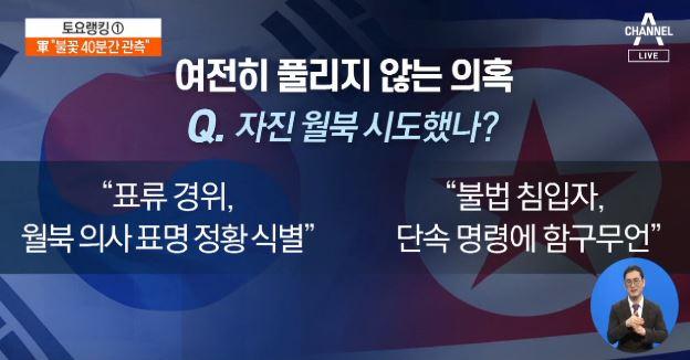 """""""월북"""" vs """"도주"""" 여전히 풀리지 않는 의혹"""