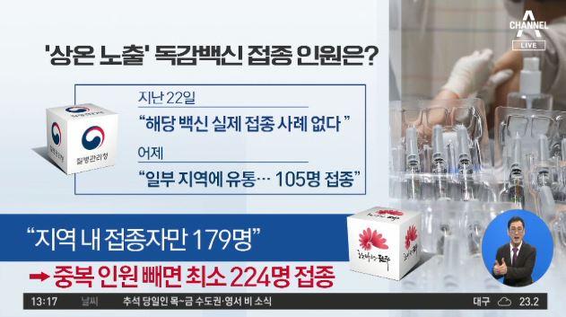 """'상온 노출' 독감백신 논란…""""부작용보다 효능 떨어질 ...."""