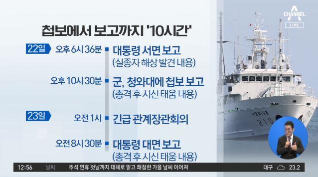 """첩보에서 보고까지 '10시간'…김종인 """"文, 분초 단위...."""