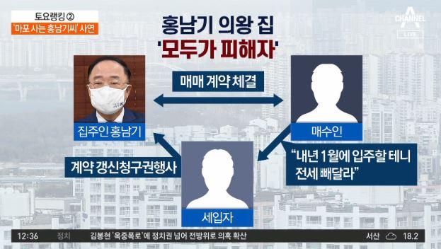 부총리도 못 피한 '전세대란'…'마포 사는 홍남기 씨'....