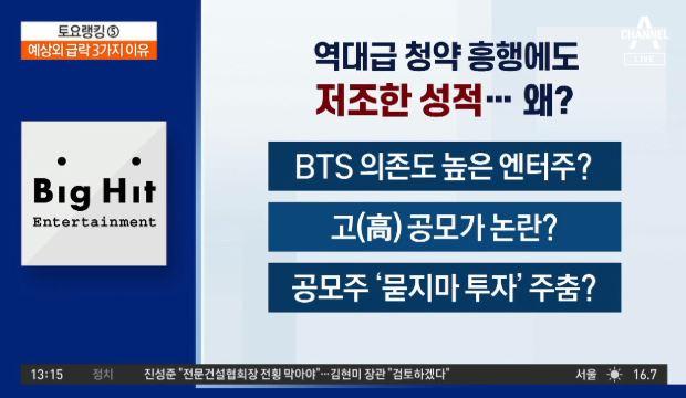 BTS 소속사 빅히트 '따상' 찍고 급락, 왜?