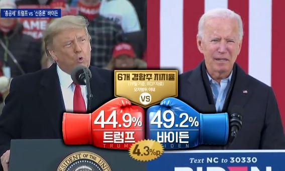 """트럼프 """"바이든을 감옥으로"""" vs 바이든 """"붉은색도 미...."""