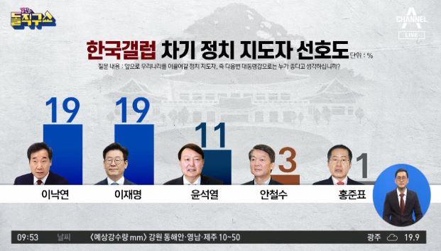 [2020.11.18] 김진의 돌직구쇼 613회