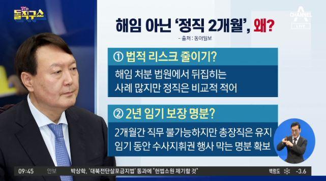 [2020.12.16] 김진의 돌직구쇼 633회