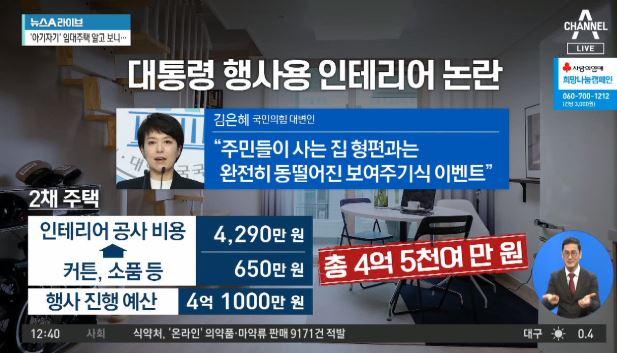 문 대통령 방문 임대주택 '쇼룸' 논란…4천만 원 인테....