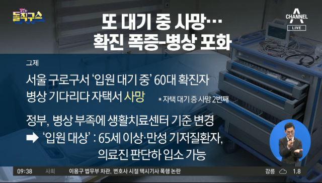 [2020.12.21] 김진의 돌직구쇼 636회