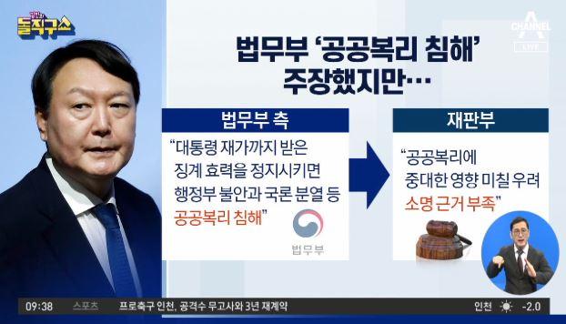 [2020.12.25] 김진의 돌직구쇼 640회