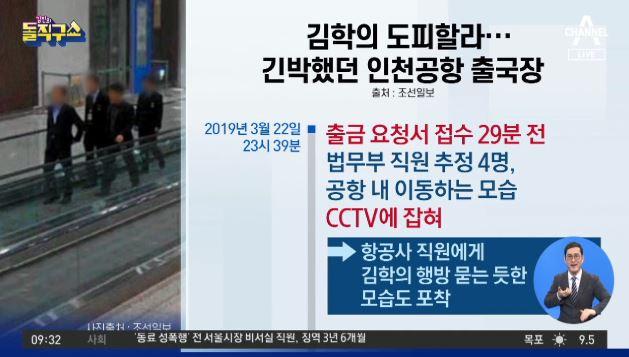 [2021.1.15] 김진의 돌직구쇼 655회