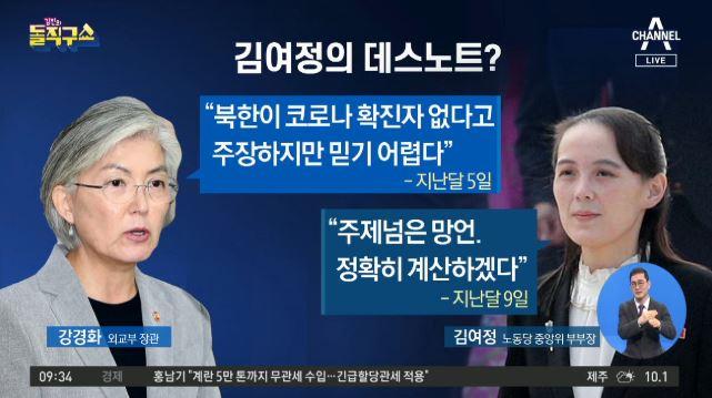 [2021.1.21] 김진의 돌직구쇼 659회