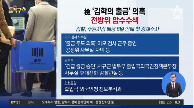 [2021.1.22] 김진의 돌직구쇼 660회