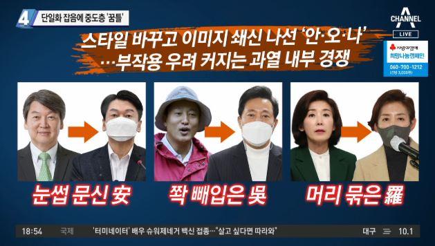 단일화 잡음에 중도층 '꿈틀'