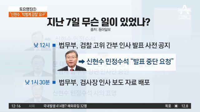 """""""박범계 일방적 발표에 신현수 감찰 요구"""""""