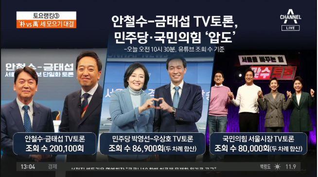 안철수-금태섭 TV토론, 민주당·국민의힘 '압도'