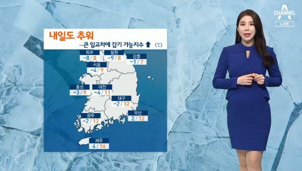 [날씨]내일도 반짝 추위…바람 강해 '쌀쌀'