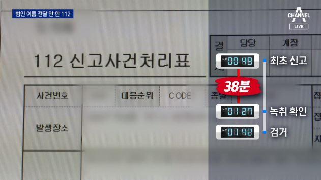 경찰 '뒷짐 순찰'…알고보니 범인 이름 빼먹은 112