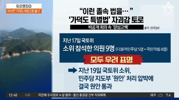 文 정부의 4대강?…'가덕도 특별법' 졸속 처리 논란