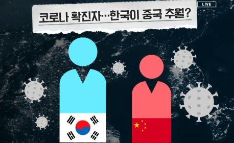 """[팩트맨]""""한국이 중국보다 누적 확진자 많다""""? 확인해...."""