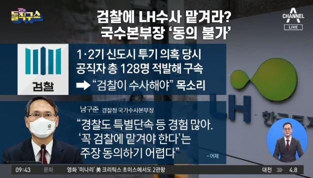 [2021.3.9] 김진의 돌직구쇼 691회