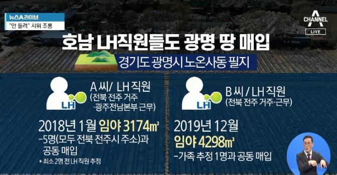 LH직원들 '원정 투기' 의혹…호남 직원들 광명 땅 샀....