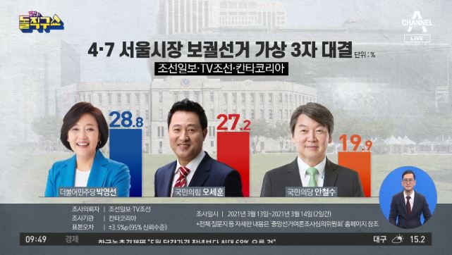 [2021.3.16] 김진의 돌직구쇼 696회