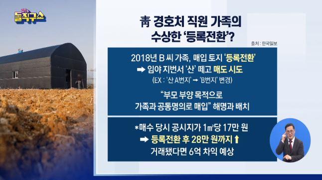 [2021.3.23] 김진의 돌직구쇼 701회