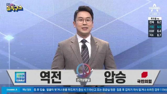 [2021.4.7] 김진의 돌직구쇼 712회