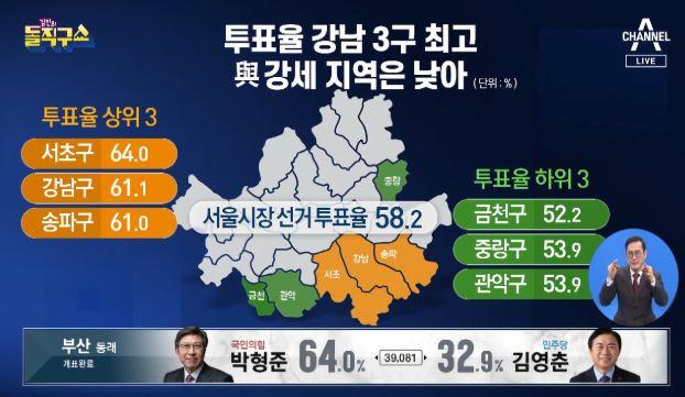 [2021.4.8] 김진의 돌직구쇼 713회