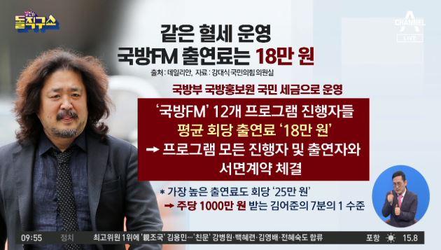 [2021.5.3] 김진의 돌직구쇼 730회