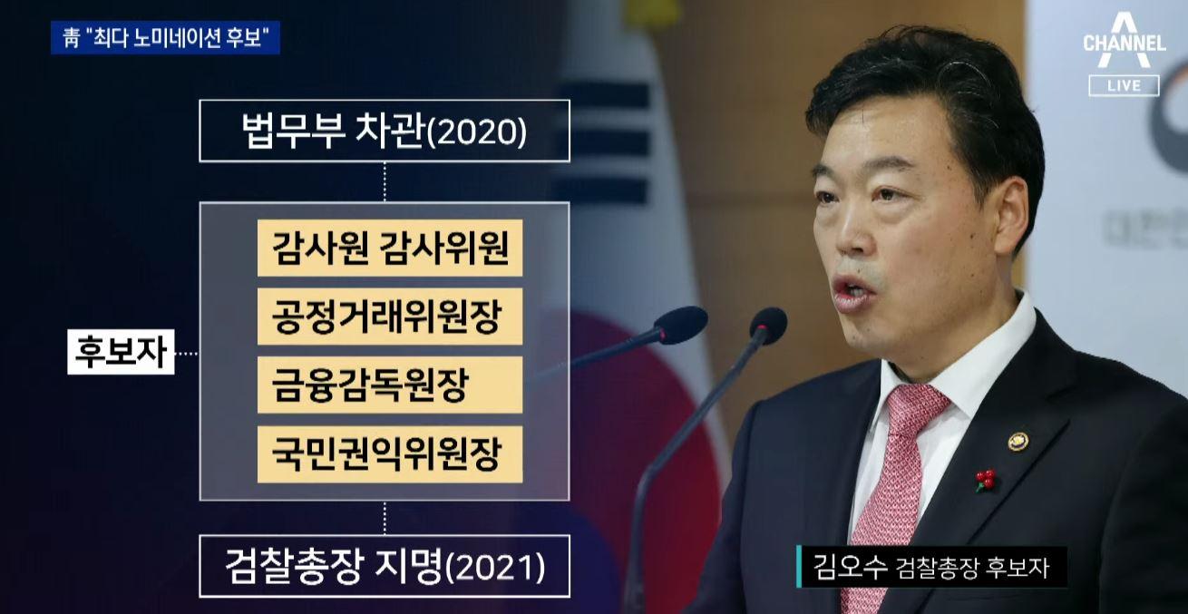 """""""화려한 부활"""" vs """"탈락 단골""""…'김오수 평가' 엇...."""