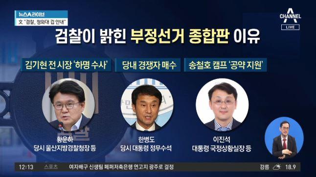 """울산 시장 선거…검찰 """"부정선거의 종합판"""""""