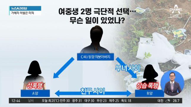 """여중생 2명 아파트 추락사…경찰 """"성범죄 피해 정황"""""""