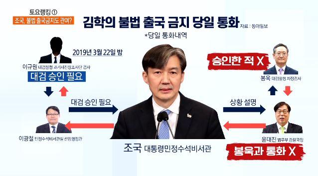 조국, 김학의 불법출금에도 관여했나?