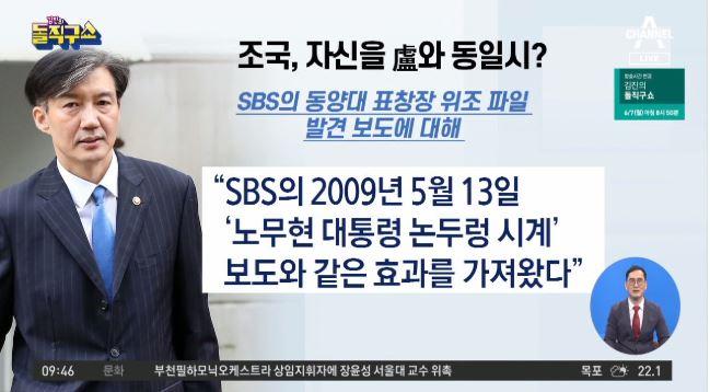 [2021.6.1 방송] 김진의 돌직구쇼 751회