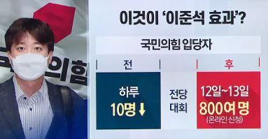 국민의힘 당원가입 10배 급증…'대변인 토론 배틀' 확....